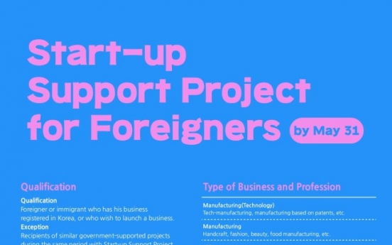 Busan supports foreigners' startups