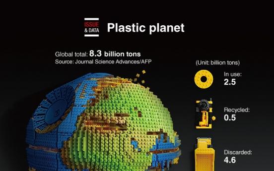 [Graphic News] Plastic planet