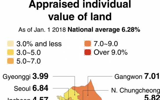 [Monitor] Jeju's land price surges at highest
