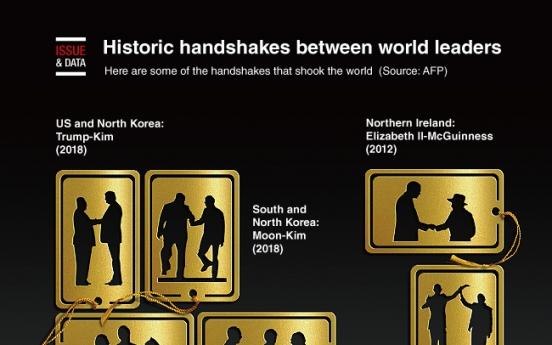[Graphic News] Historic handshakes between world leaders