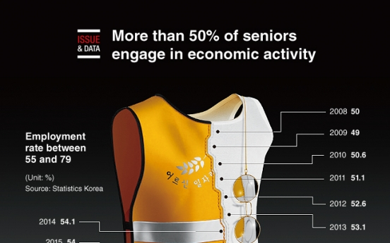 [Graphic News] More than 50% of seniors engage in economic activity