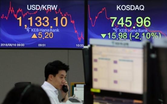 Market slump raises doubts on Kosdaq revitalization initiative