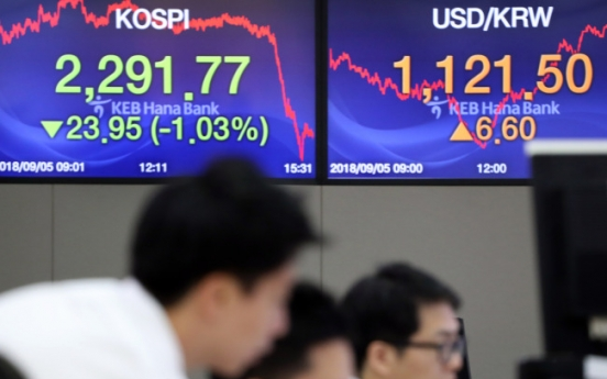 Seoul shares to come under pressure from trade woes