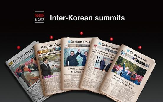 [Graphic News] Inter-Korean summits