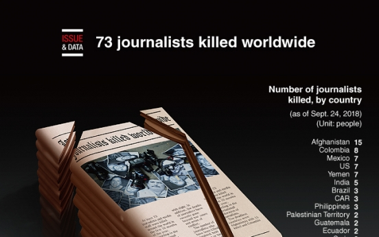 [Graphic News] 73 journalists killed worldwide