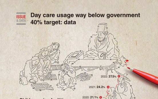 [Graphic News] Day care usage way below government 40% target: data