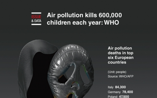 [Graphic News] Air pollution kills 600,000 children each year: WHO