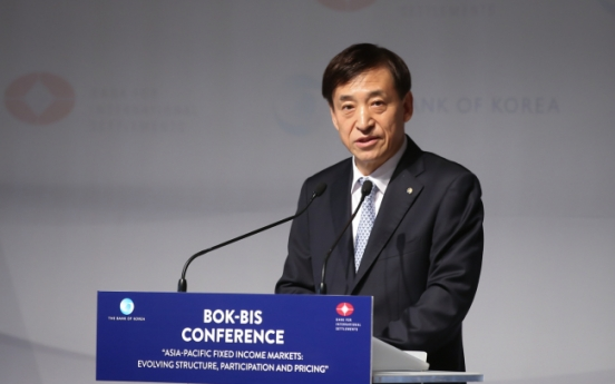 BOK chief calls for resilience against external risks