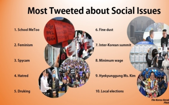 Twitter Korea ranks most tweeted terms for 2018
