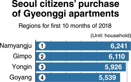 [New Focus] Korea's 3rd phase of new towns: Remedy or repetition?