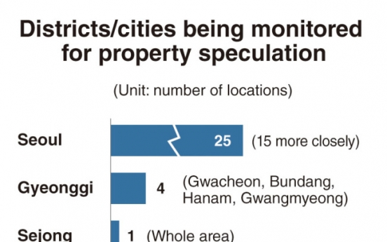 [News Focus] Who benefits from Seoul apartment application system?