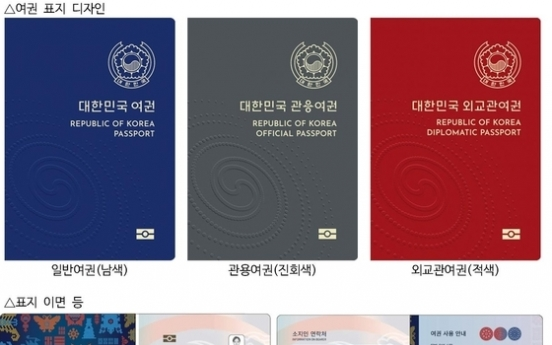Korea decides on future passport design