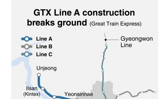 [Monitor] Construction for GTX Line A begins, to open in 2023