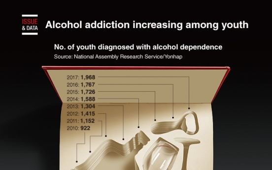 [Graphic News] Alcohol addiction increasing among youth