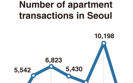[Monitor] Apartment transactions in Seoul hit 6-year low