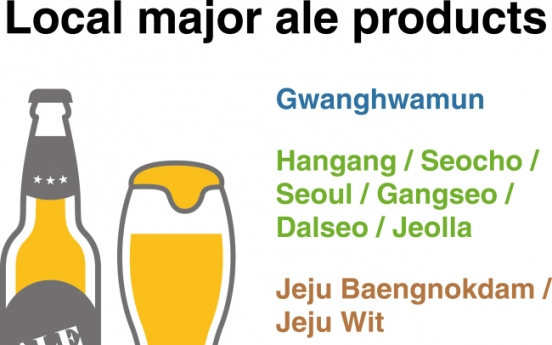 [News Focus] Korean brands challenge ales from US, Japan
