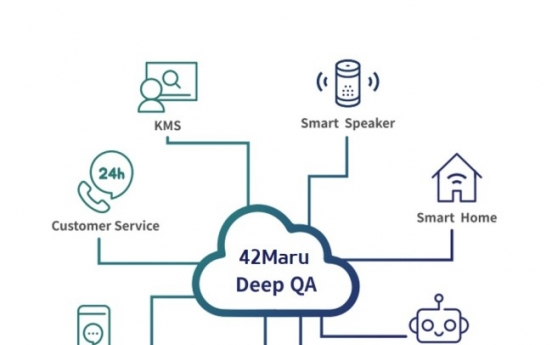 Tech startup 42Maru eyes foreign market with deep learning solution