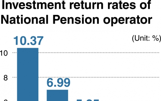 [News Focus] Public worries mount over National Pension despite commitment to high returns