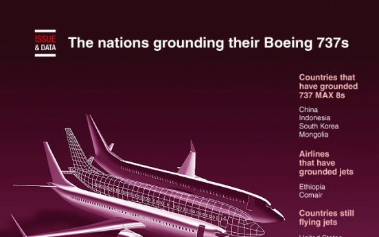 [Graphic News] The nations grounding their Boeing 737s
