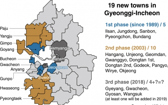 [News Focus] Gyeonggi new towns create en masse commuters to Seoul for 30 years