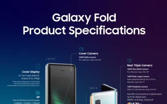 Samsung reveals specs of Galaxy Fold ahead of US launch