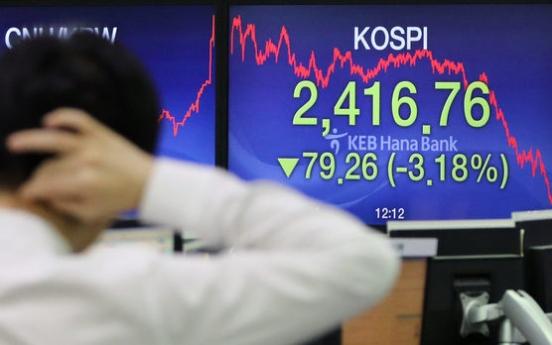 Kospi logs 2nd-weakest return among G20 bourses