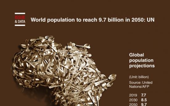 [Graphic News] World population to reach 9.7 billion in 2050: UN