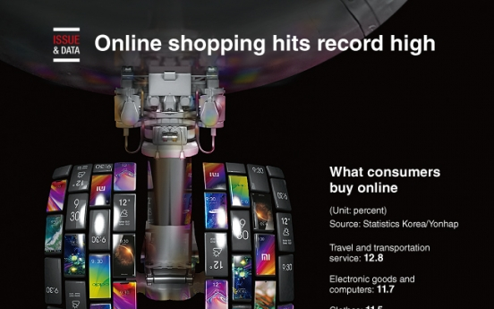[Graphic News] Online shopping hits record high