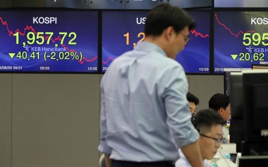 KRX halts trading on Kosdaq as it breaches 600 points