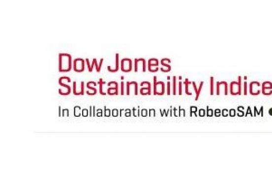 Korean companies expand presence on Dow Jones indices