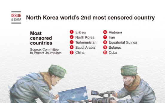 [Graphic News] North Korea world's 2nd most censored country