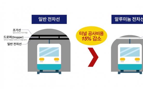 [Advertorial] LS Cable develops aluminum rigid bar for high-speed railways