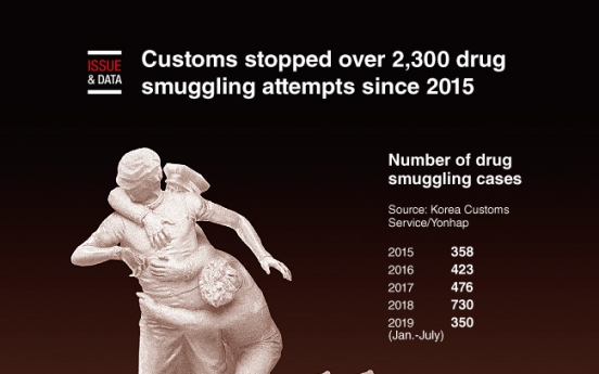 [Graphic News] Customs stopped over 2,300 drug smuggling attempts since 2015