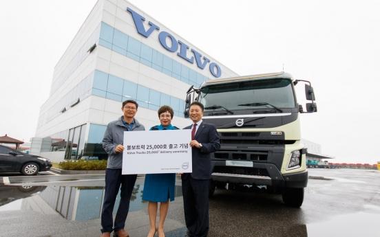 Volvo Trucks Korea's sales surpass 25,000 mark