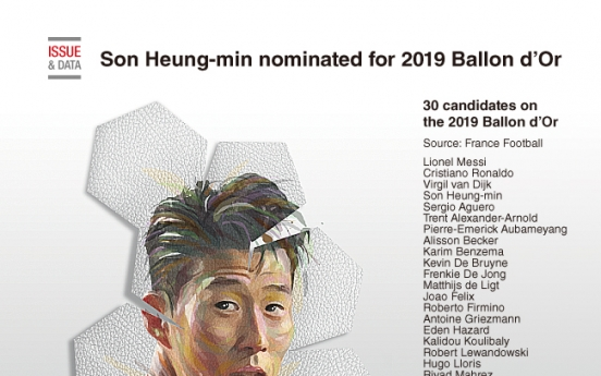 [Graphic News] Son Heung-min nominated for 2019 Ballon d'Or
