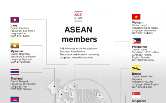 [Graphic News] ASEAN members
