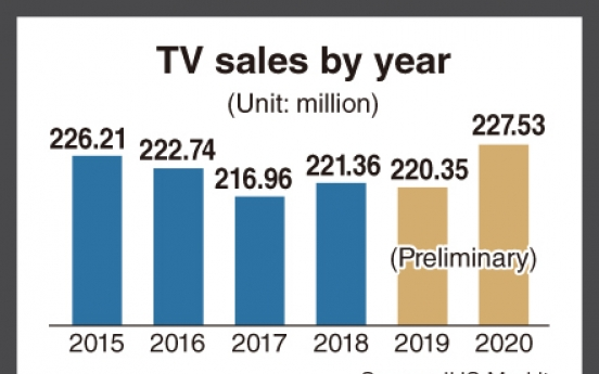 [Monitor] TV market to see growth in 2020