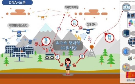 Seoul to expand innovative drone development in 2020