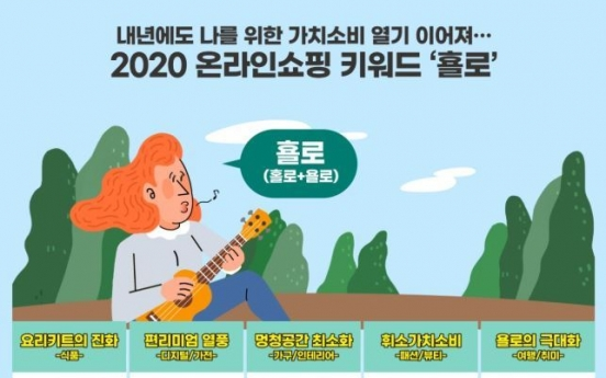 Keyword for shopping in 2020: 'Hyolo'