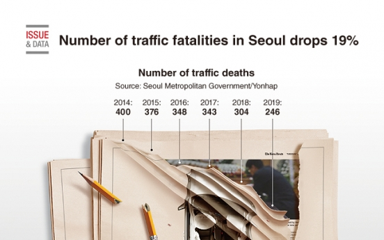 [Graphic News] No. of traffic fatalities in Seoul drops 19%