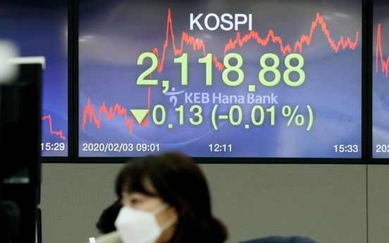 Seoul stocks nearly flat after roller-coaster ride on coronavirus fears