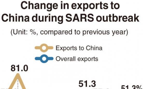 [Monitor] How much will new coronavirus hurt exports to China?