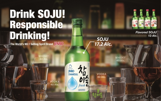 HiteJinro ups promotion of soju on overseas US military bases