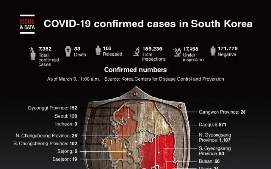 [Graphic News] COVID-19 confirmed cases in South Korea