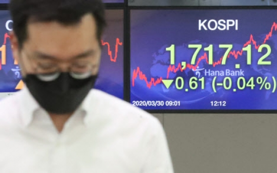 Seoul stocks almost flat, won sharply down