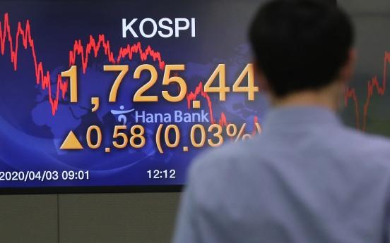 Korean stocks close nearly flat, won sinks