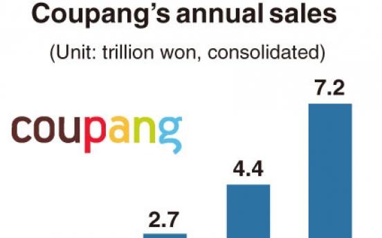 [Monitor] E-commerce giant Coupang now bigger than offline retailer Lotte Mart