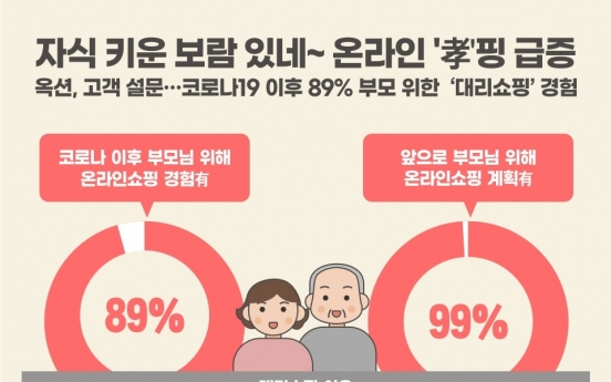 89% of 20-40s shop online for their parents: Auction