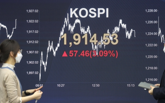 Kospi recovers past 1,900-mark on foreign investors' return