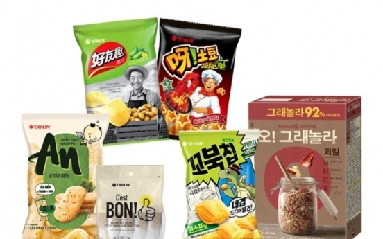 Orion records 82% increase in snack sales in key markets